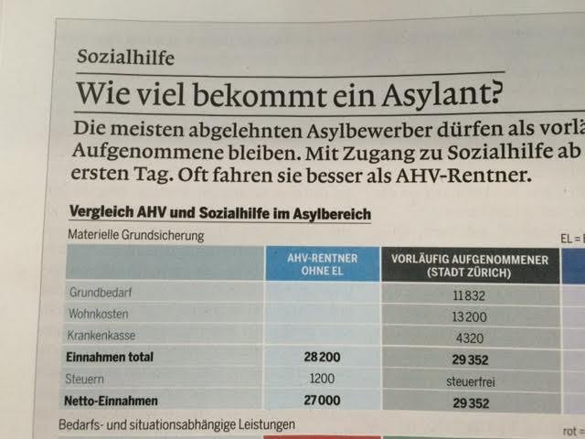 Asylant_Sozialhilfe