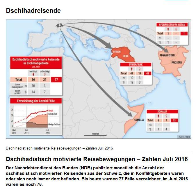 Dschihadreisende
